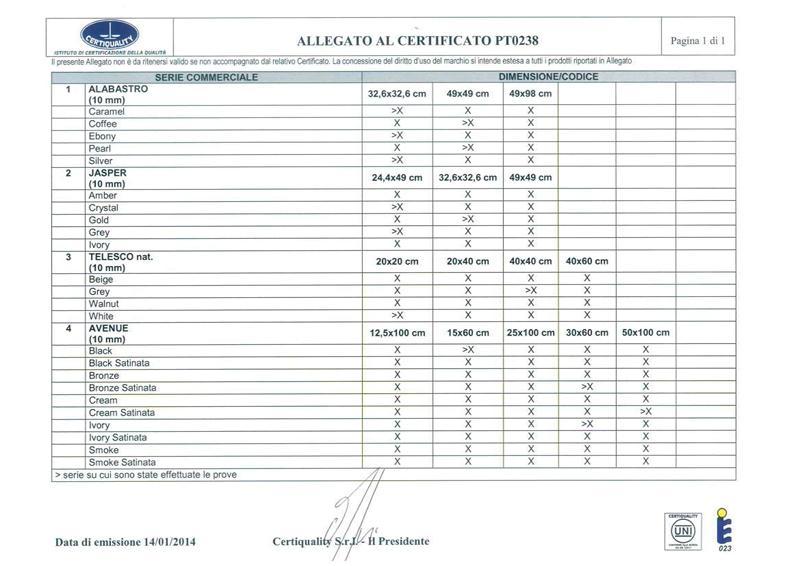 意大利质量认证证书-3