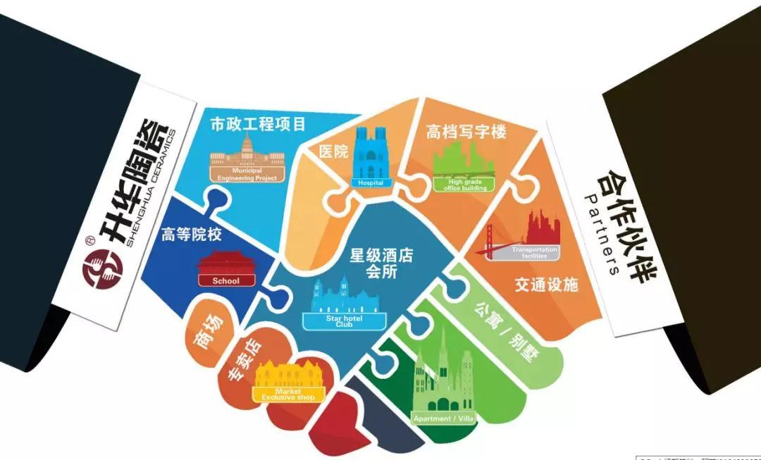专访升华陶瓷董事总经理张蜜敬、董事副总经理曾广清——升维计划二次赋能,在拐点中输出品牌实力